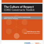 CORE Constructs